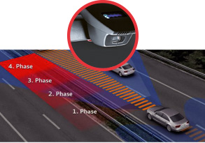Adaptive Cruise Control Doctor Glass